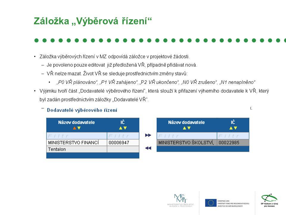 """Záložka """"Výběrová řízení Záložka výběrových řízení v MZ odpovídá záložce v projektové žádosti."""