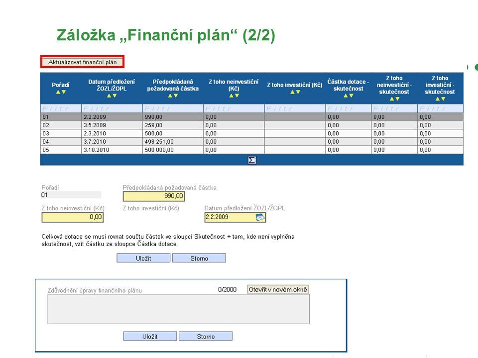 """Záložka """"Finanční plán (2/2)"""