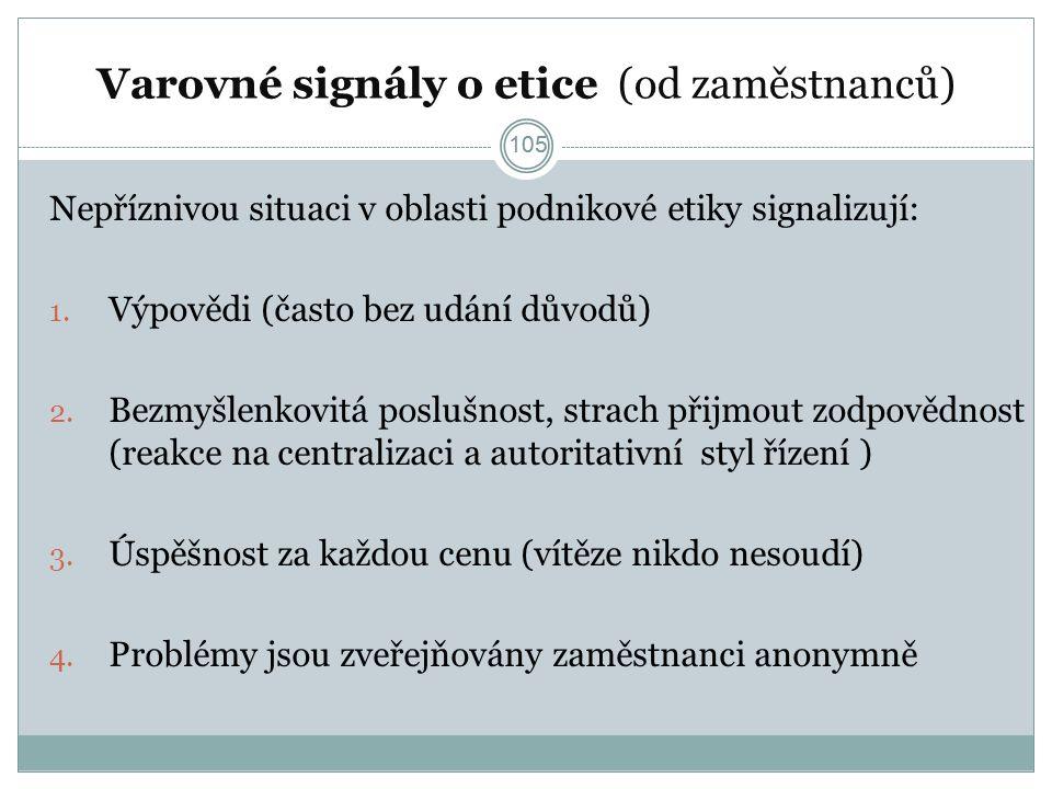 105 Varovné signály o etice (od zaměstnanců) Nepříznivou situaci v oblasti podnikové etiky signalizují: 1.