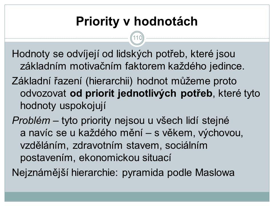 110 Priority v hodnotách Hodnoty se odvíjejí od lidských potřeb, které jsou základním motivačním faktorem každého jedince.