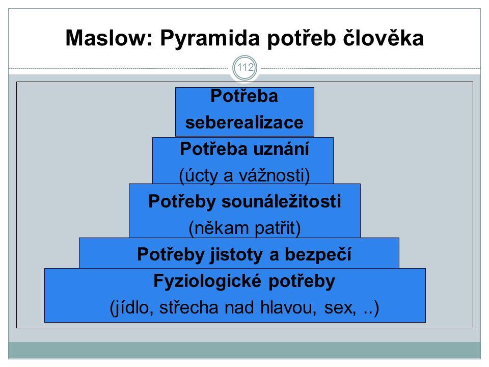 112 Maslow: Pyramida potřeb člověka Potřeba seberealizace Potřeba uznání (úcty a vážnosti) Potřeby sounáležitosti (někam patřit) Potřeby jistoty a bezpečí Fyziologické potřeby (jídlo, střecha nad hlavou, sex,..)