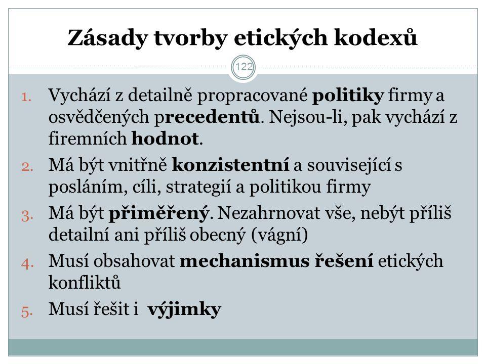 122 Zásady tvorby etických kodexů 1.