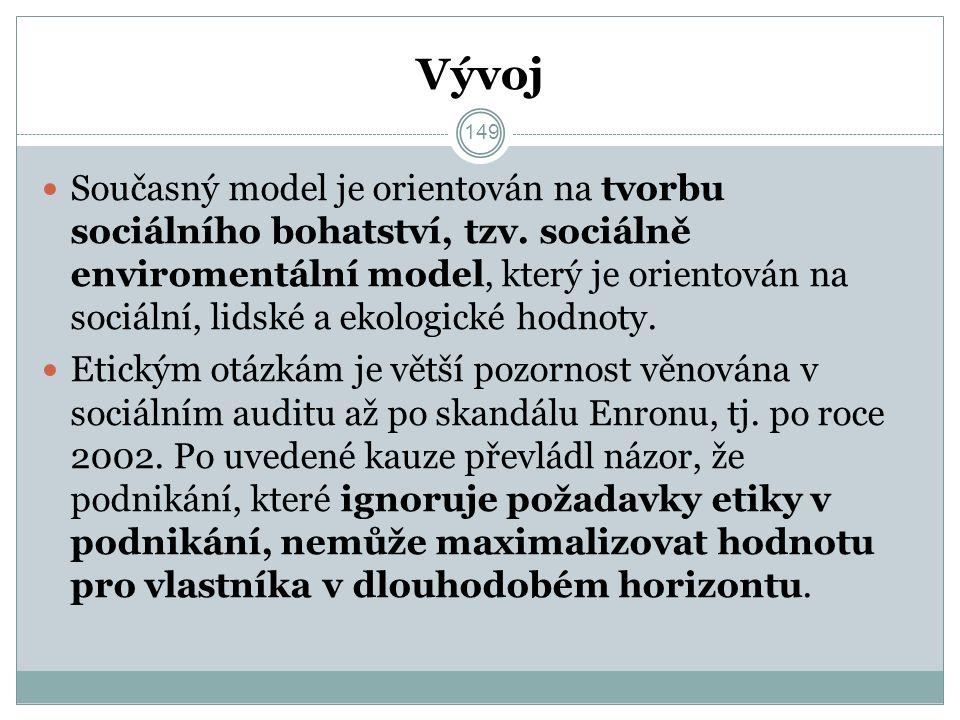 Vývoj Současný model je orientován na tvorbu sociálního bohatství, tzv.