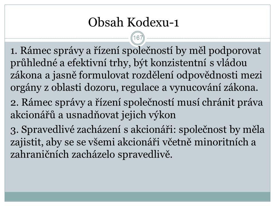 Obsah Kodexu-1 1.