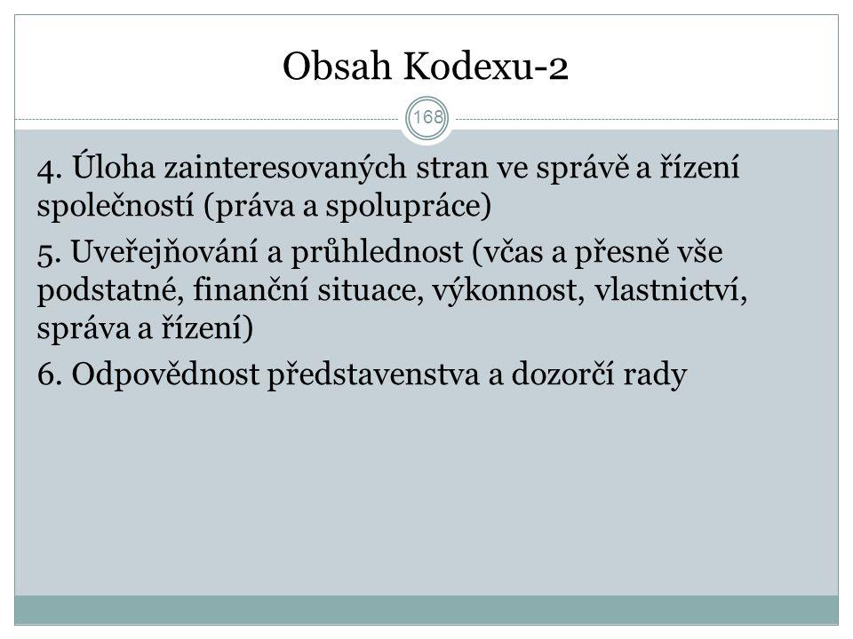 Obsah Kodexu-2 4.