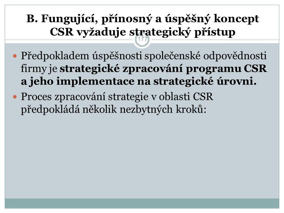 B. Fungující, přínosný a úspěšný koncept CSR vyžaduje strategický přístup Předpokladem úspěšnosti společenské odpovědnosti firmy je strategické zpraco