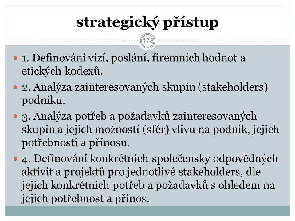 strategický přístup 1. Definování vizí, poslání, firemních hodnot a etických kodexů.