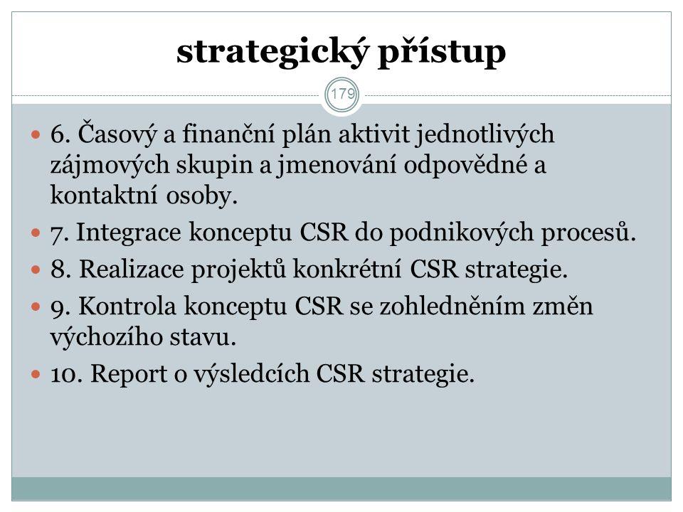 strategický přístup 6.