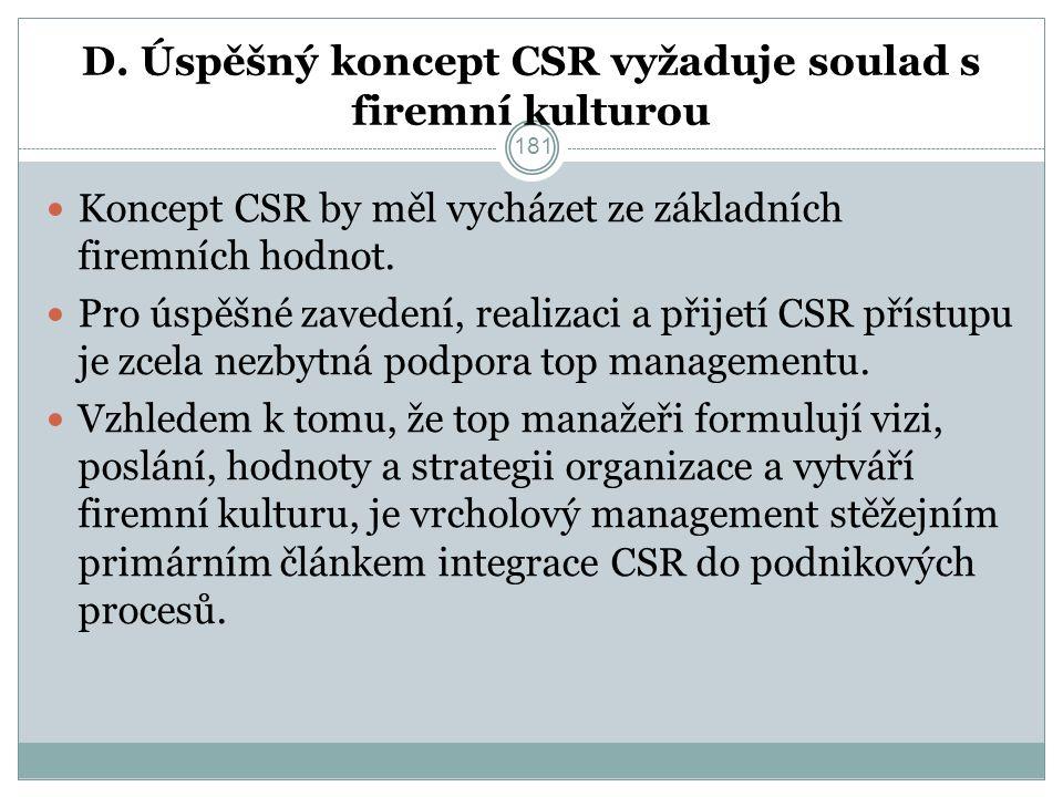 D. Úspěšný koncept CSR vyžaduje soulad s firemní kulturou Koncept CSR by měl vycházet ze základních firemních hodnot. Pro úspěšné zavedení, realizaci