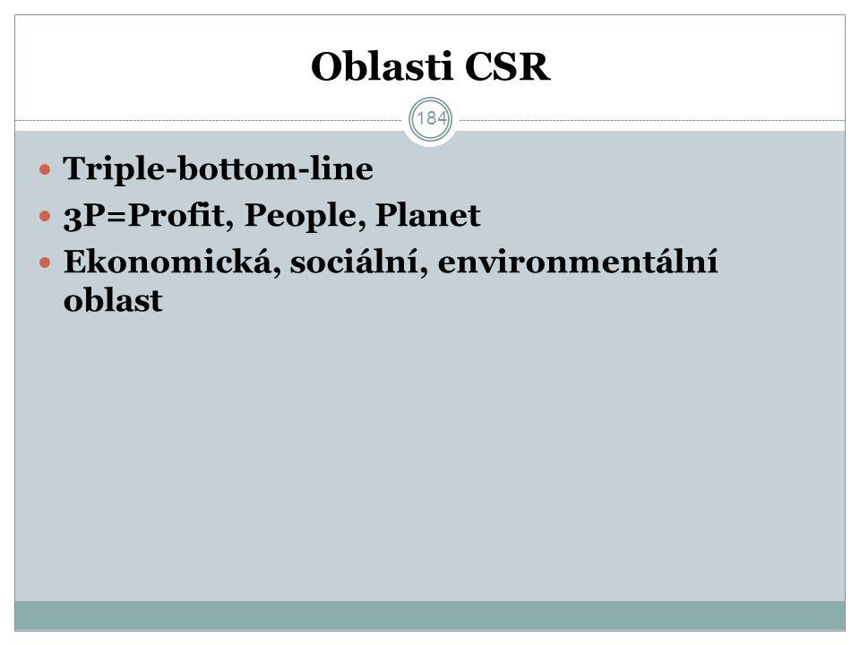 Oblasti CSR Triple-bottom-line 3P=Profit, People, Planet Ekonomická, sociální, environmentální oblast 184