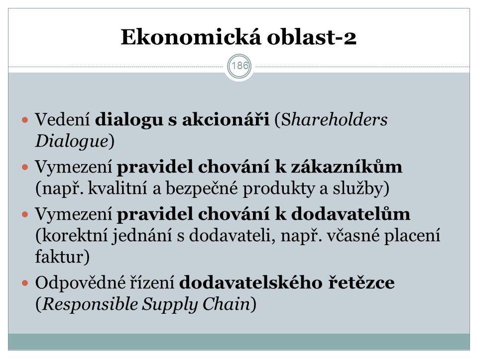 Ekonomická oblast-2 Vedení dialogu s akcionáři (Shareholders Dialogue) Vymezení pravidel chování k zákazníkům (např.