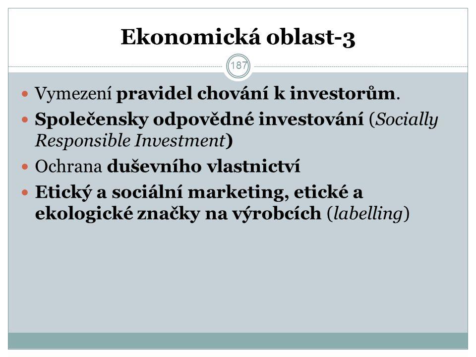 Ekonomická oblast-3 Vymezení pravidel chování k investorům.