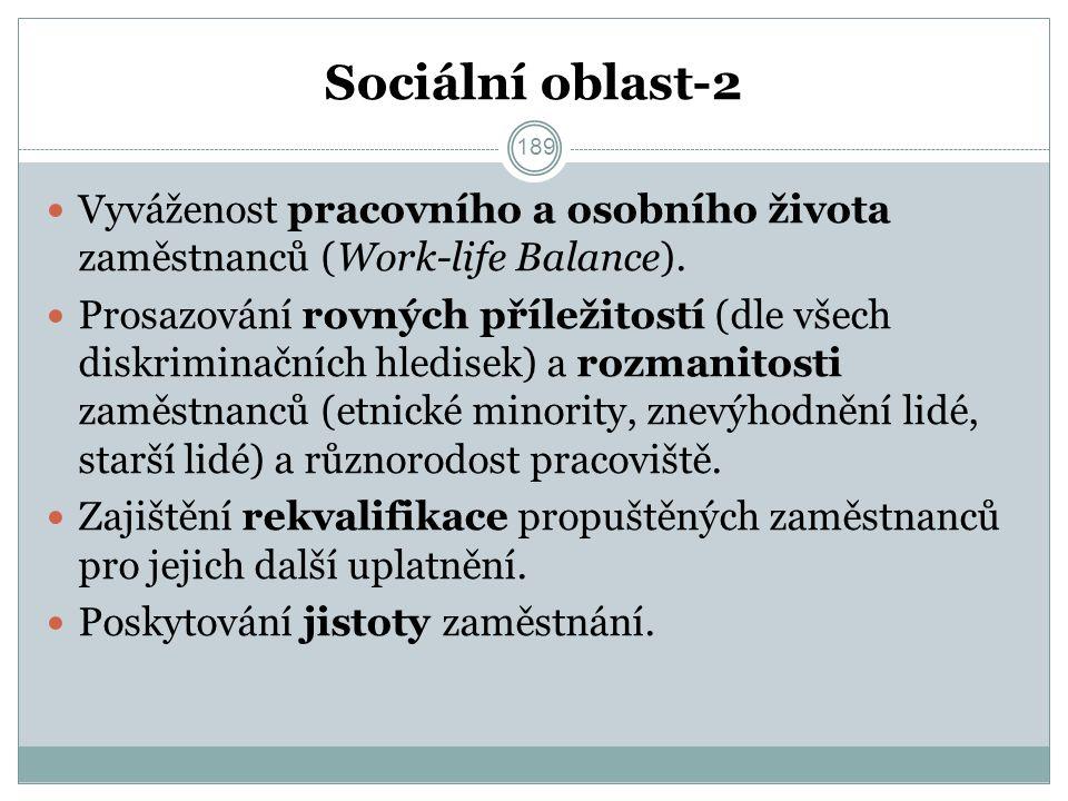 Sociální oblast-2 Vyváženost pracovního a osobního života zaměstnanců (Work-life Balance).