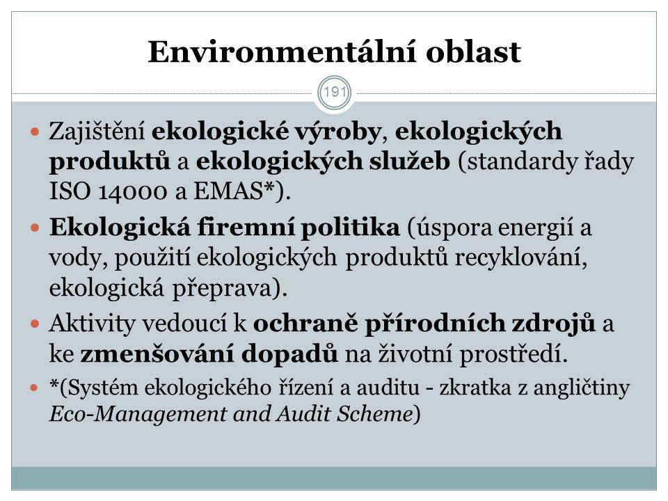 Environmentální oblast Zajištění ekologické výroby, ekologických produktů a ekologických služeb (standardy řady ISO 14000 a EMAS*).