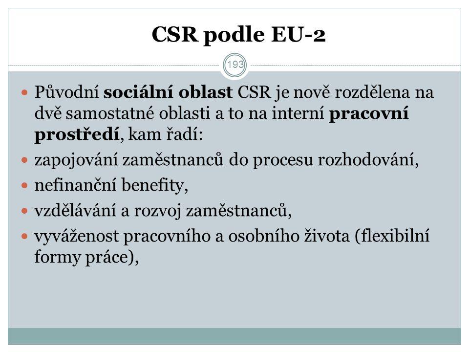 CSR podle EU-2 Původní sociální oblast CSR je nově rozdělena na dvě samostatné oblasti a to na interní pracovní prostředí, kam řadí: zapojování zaměstnanců do procesu rozhodování, nefinanční benefity, vzdělávání a rozvoj zaměstnanců, vyváženost pracovního a osobního života (flexibilní formy práce), 193