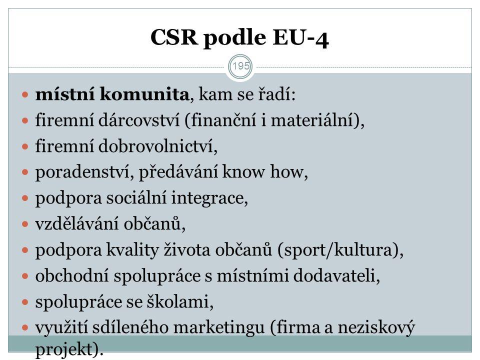 CSR podle EU-4 místní komunita, kam se řadí: firemní dárcovství (finanční i materiální), firemní dobrovolnictví, poradenství, předávání know how, podpora sociální integrace, vzdělávání občanů, podpora kvality života občanů (sport/kultura), obchodní spolupráce s místními dodavateli, spolupráce se školami, využití sdíleného marketingu (firma a neziskový projekt).