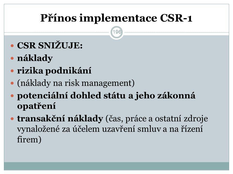 Přínos implementace CSR-1 CSR SNIŽUJE: náklady rizika podnikání (náklady na risk management) potenciální dohled státu a jeho zákonná opatření transakční náklady (čas, práce a ostatní zdroje vynaložené za účelem uzavření smluv a na řízení firem) 196