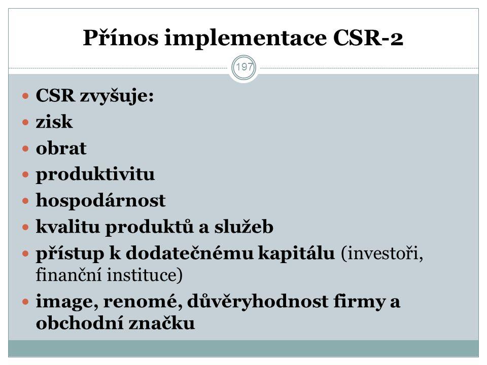 Přínos implementace CSR-2 CSR zvyšuje: zisk obrat produktivitu hospodárnost kvalitu produktů a služeb přístup k dodatečnému kapitálu (investoři, finanční instituce) image, renomé, důvěryhodnost firmy a obchodní značku 197