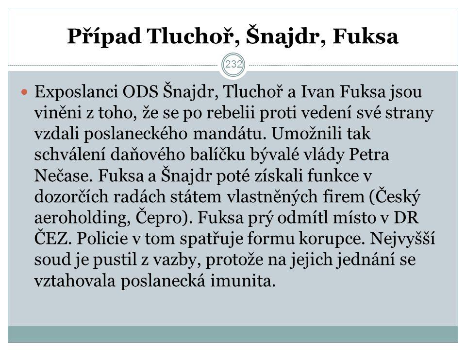 Případ Tluchoř, Šnajdr, Fuksa Exposlanci ODS Šnajdr, Tluchoř a Ivan Fuksa jsou viněni z toho, že se po rebelii proti vedení své strany vzdali poslaneckého mandátu.
