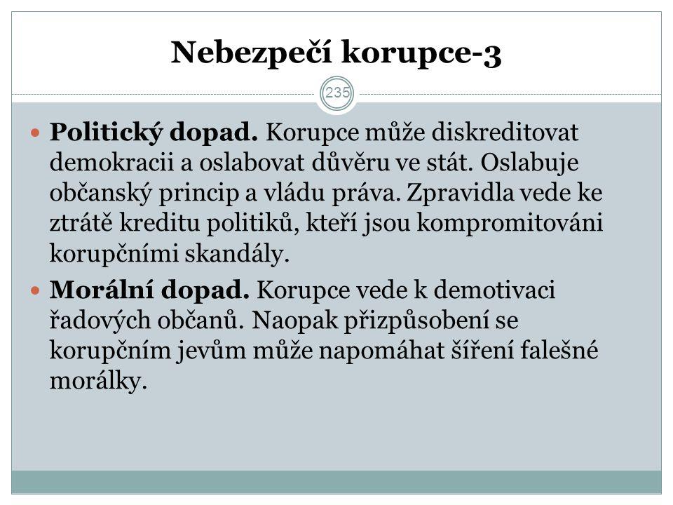 Nebezpečí korupce-3 Politický dopad.