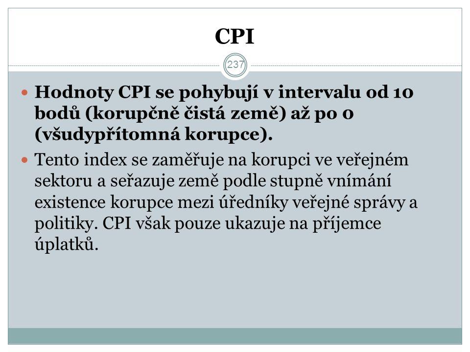CPI Hodnoty CPI se pohybují v intervalu od 10 bodů (korupčně čistá země) až po 0 (všudypřítomná korupce).