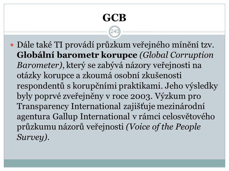 GCB Dále také TI provádí průzkum veřejného mínění tzv.