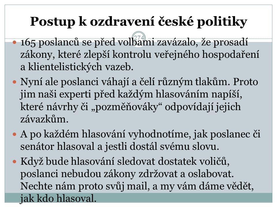 Postup k ozdravení české politiky 165 poslanců se před volbami zavázalo, že prosadí zákony, které zlepší kontrolu veřejného hospodaření a klientelistických vazeb.