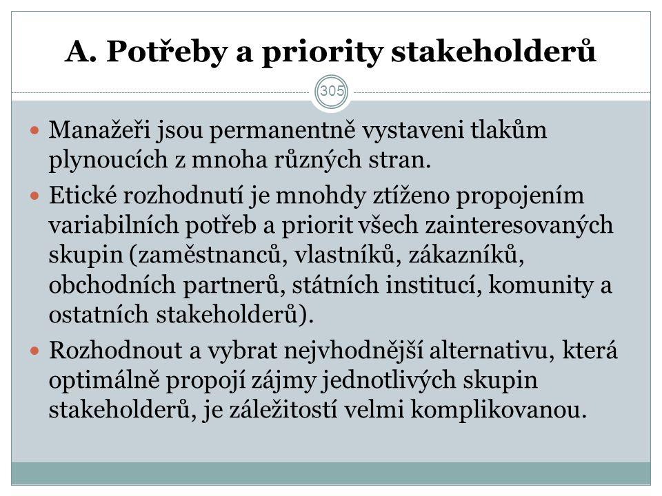 A. Potřeby a priority stakeholderů Manažeři jsou permanentně vystaveni tlakům plynoucích z mnoha různých stran. Etické rozhodnutí je mnohdy ztíženo pr