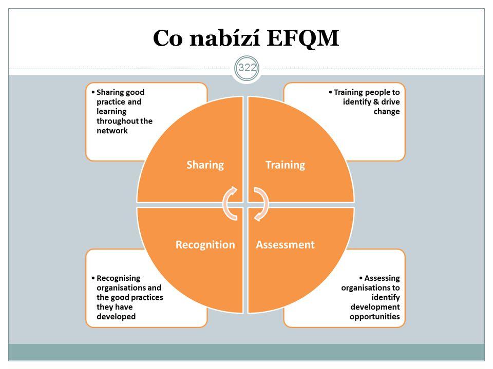 Co nabízí EFQM 322