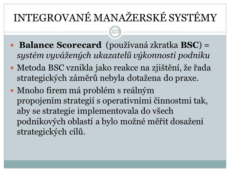 INTEGROVANÉ MANAŽERSKÉ SYSTÉMY Balance Scorecard (používaná zkratka BSC) = systém vyvážených ukazatelů výkonnosti podniku Metoda BSC vznikla jako reakce na zjištění, že řada strategických záměrů nebyla dotažena do praxe.