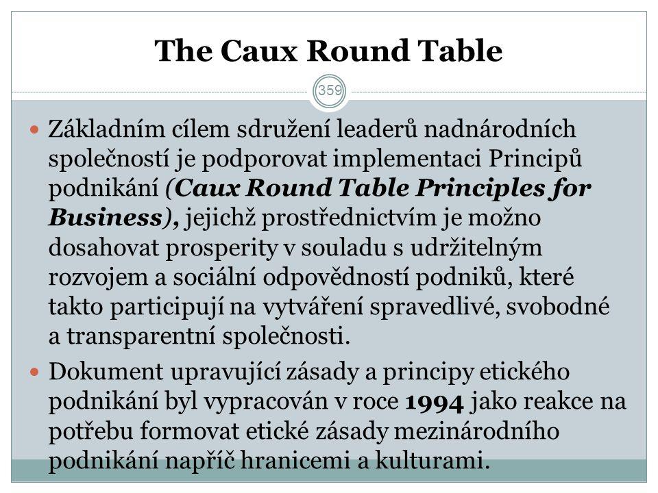 The Caux Round Table Základním cílem sdružení leaderů nadnárodních společností je podporovat implementaci Principů podnikání (Caux Round Table Principles for Business), jejichž prostřednictvím je možno dosahovat prosperity v souladu s udržitelným rozvojem a sociální odpovědností podniků, které takto participují na vytváření spravedlivé, svobodné a transparentní společnosti.