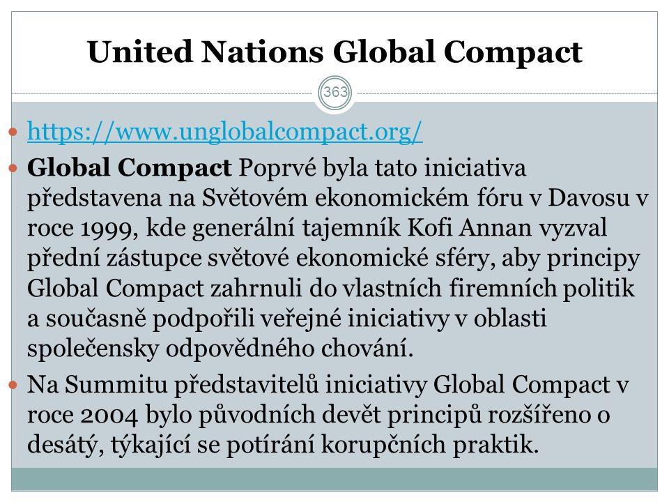 United Nations Global Compact https://www.unglobalcompact.org/ Global Compact Poprvé byla tato iniciativa představena na Světovém ekonomickém fóru v Davosu v roce 1999, kde generální tajemník Kofi Annan vyzval přední zástupce světové ekonomické sféry, aby principy Global Compact zahrnuli do vlastních firemních politik a současně podpořili veřejné iniciativy v oblasti společensky odpovědného chování.