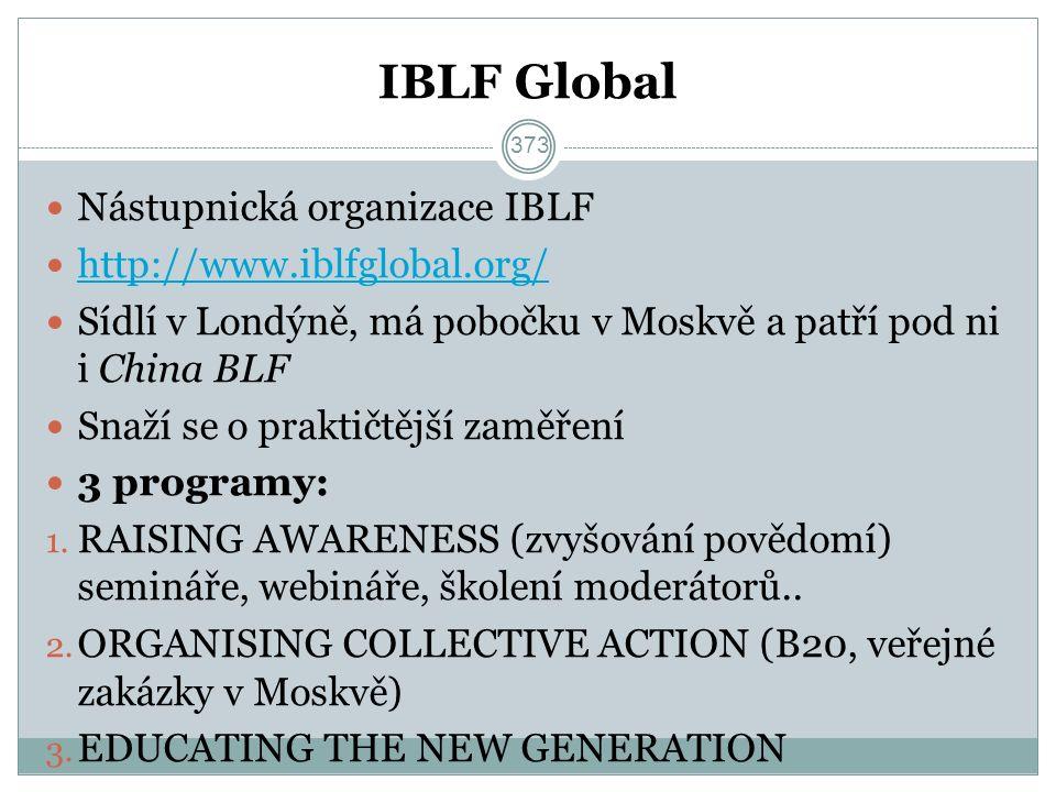 IBLF Global Nástupnická organizace IBLF http://www.iblfglobal.org/ Sídlí v Londýně, má pobočku v Moskvě a patří pod ni i China BLF Snaží se o praktičtější zaměření 3 programy: 1.