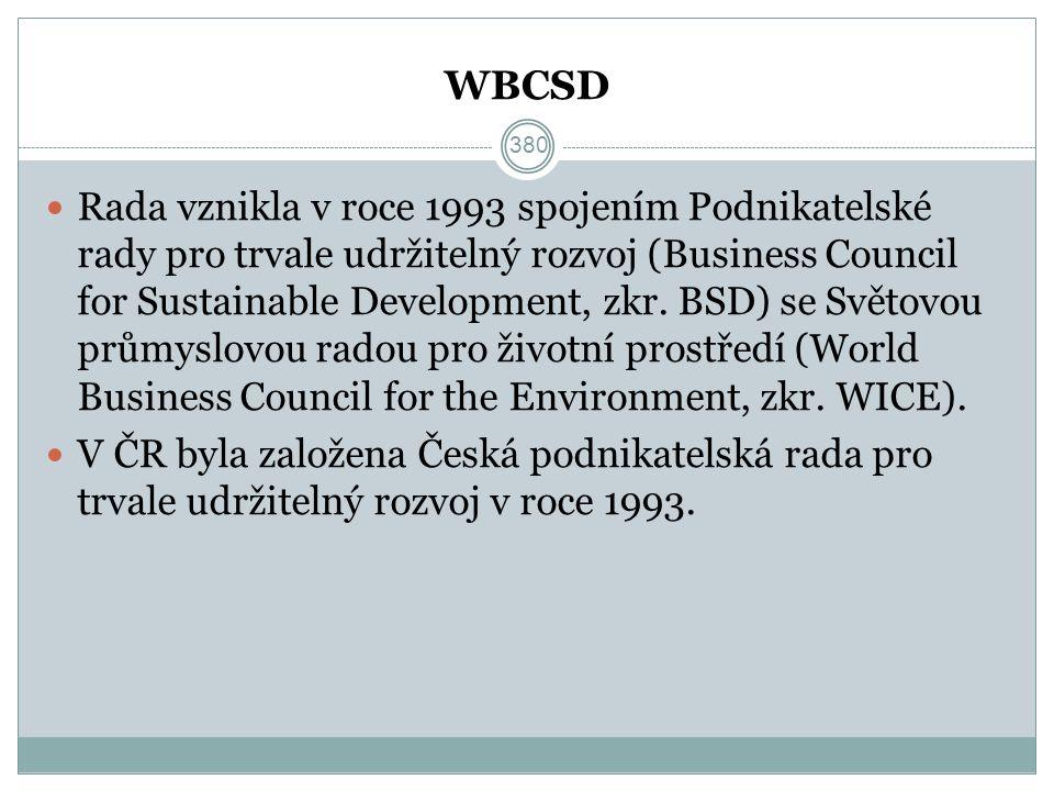WBCSD Rada vznikla v roce 1993 spojením Podnikatelské rady pro trvale udržitelný rozvoj (Business Council for Sustainable Development, zkr.