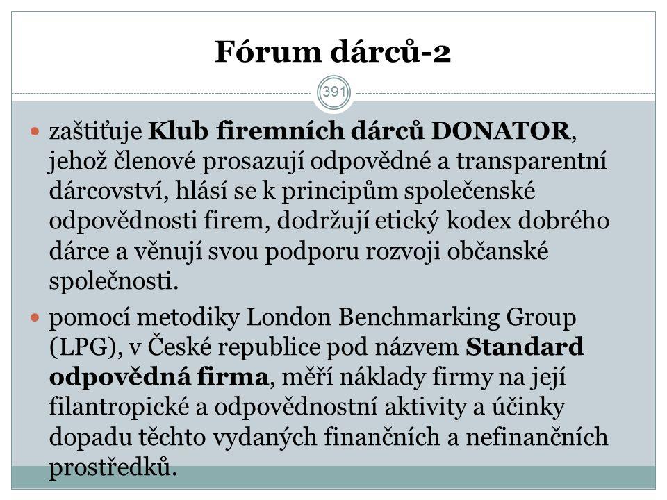 Fórum dárců-2 zaštiťuje Klub firemních dárců DONATOR, jehož členové prosazují odpovědné a transparentní dárcovství, hlásí se k principům společenské odpovědnosti firem, dodržují etický kodex dobrého dárce a věnují svou podporu rozvoji občanské společnosti.