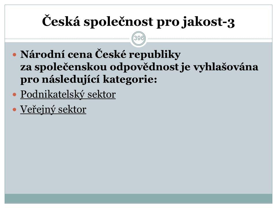 Česká společnost pro jakost-3 Národní cena České republiky za společenskou odpovědnost je vyhlašována pro následující kategorie: Podnikatelský sektor Veřejný sektor 396
