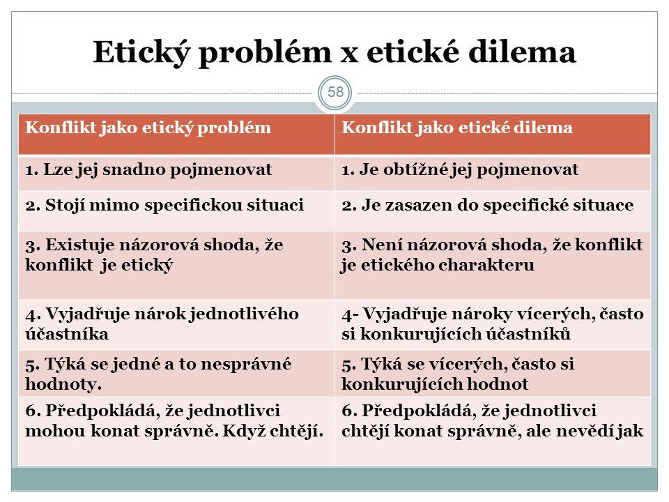 58 Etický problém x etické dilema Konflikt jako etický problémKonflikt jako etické dilema 1. Lze jej snadno pojmenovat1. Je obtížné jej pojmenovat 2.