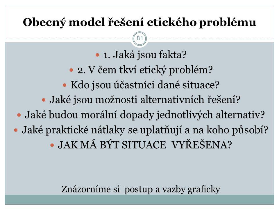 81 Obecný model řešení etického problému 1. Jaká jsou fakta.
