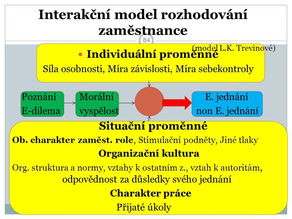 84 Interakční model rozhodování zaměstnance (model L.K.
