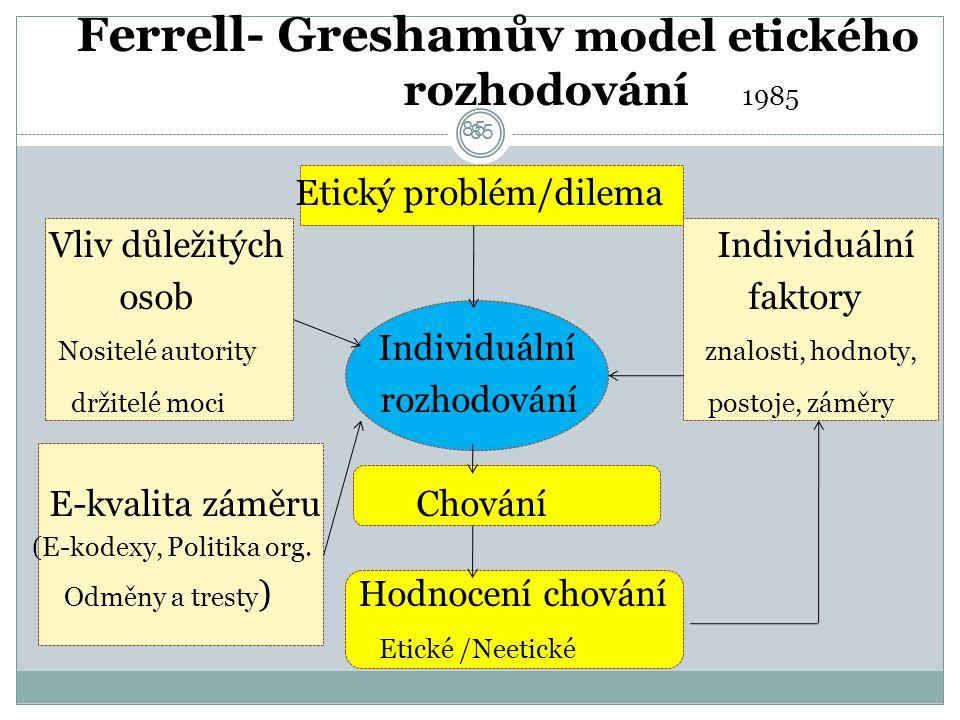 85 Ferrell- Greshamův model etického rozhodování 1985 85 Etický problém/dilema Vliv důležitých Individuální osob faktory Nositelé autority Individuální znalosti, hodnoty, držitelé moci rozhodování postoje, záměry E-kvalita záměru Chování (E-kodexy, Politika org.