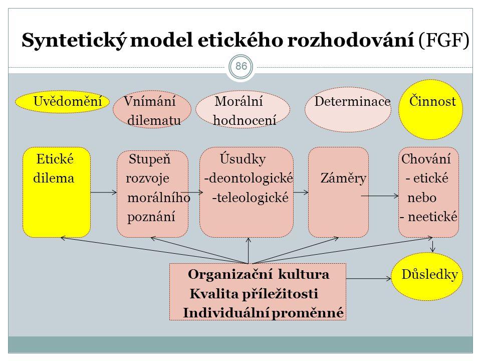 86 Syntetický model etického rozhodování (FGF) Uvědomění Vnímání Morální Determinace Činnost dilematu hodnocení Etické Stupeň Úsudky Chování dilema rozvoje -deontologické Záměry - etické morálního -teleologické nebo poznání - neetické Organizační kultura Důsledky Kvalita příležitosti Individuální proměnné 86