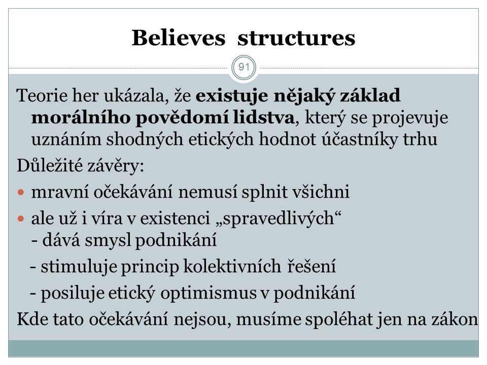 """91 Believes structures Teorie her ukázala, že existuje nějaký základ morálního povědomí lidstva, který se projevuje uznáním shodných etických hodnot účastníky trhu Důležité závěry: mravní očekávání nemusí splnit všichni ale už i víra v existenci """"spravedlivých - dává smysl podnikání - stimuluje princip kolektivních řešení - posiluje etický optimismus v podnikání Kde tato očekávání nejsou, musíme spoléhat jen na zákon 91"""