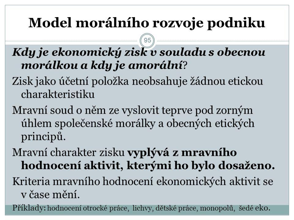 95 Model morálního rozvoje podniku Kdy je ekonomický zisk v souladu s obecnou morálkou a kdy je amorální.