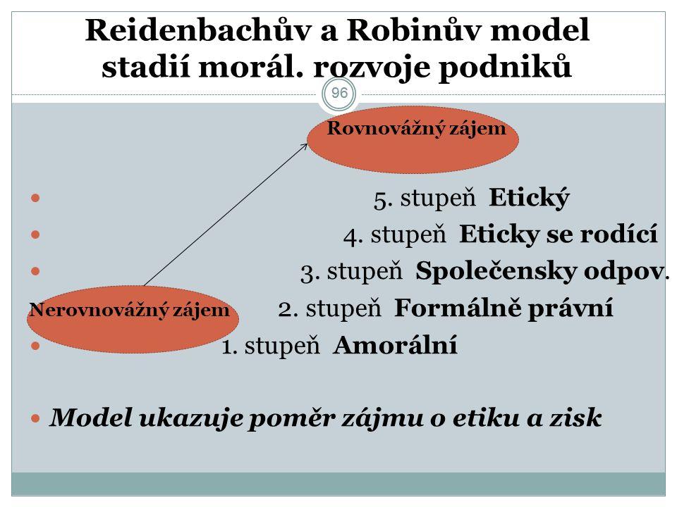 96 Reidenbachův a Robinův model stadií morál. rozvoje podniků Rovnovážný zájem 5.