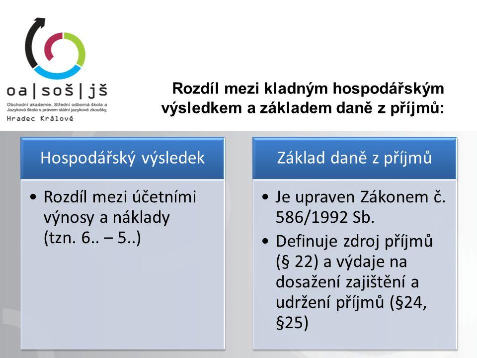 Rozdíl mezi kladným hospodářským výsledkem a základem daně z příjmů: Hospodářský výsledek Rozdíl mezi účetními výnosy a náklady (tzn.