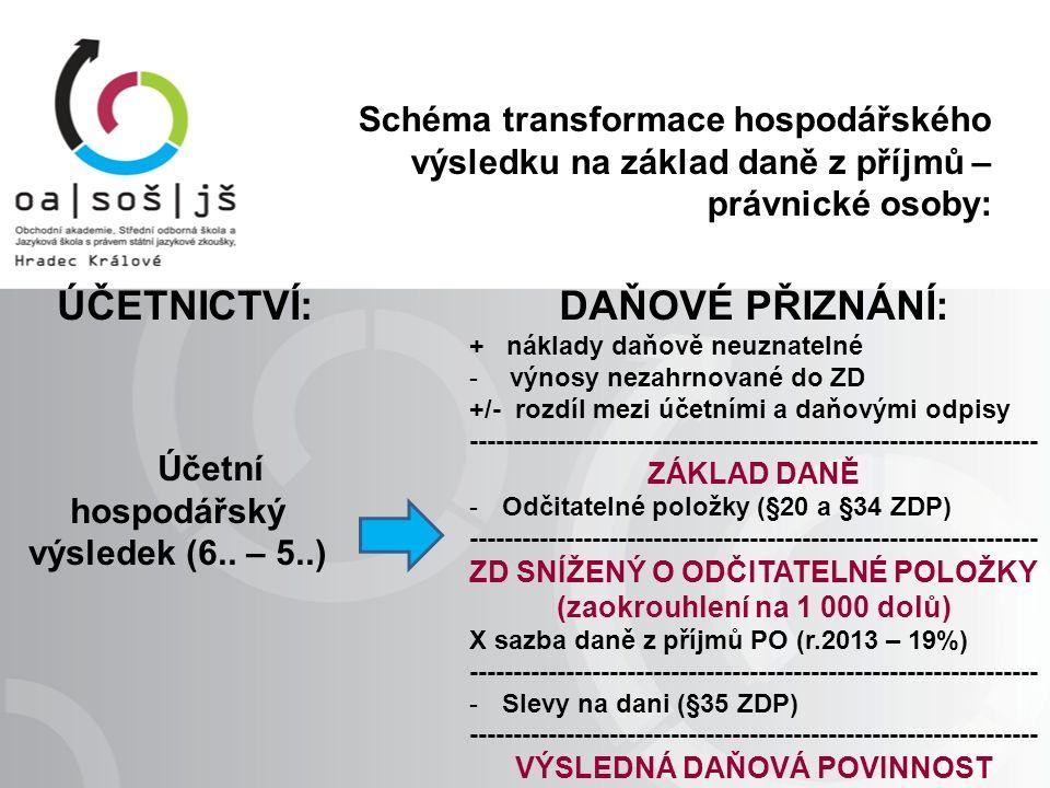 Schéma transformace hospodářského výsledku na základ daně z příjmů – právnické osoby: ÚČETNICTVÍ: Účetní hospodářský výsledek (6..