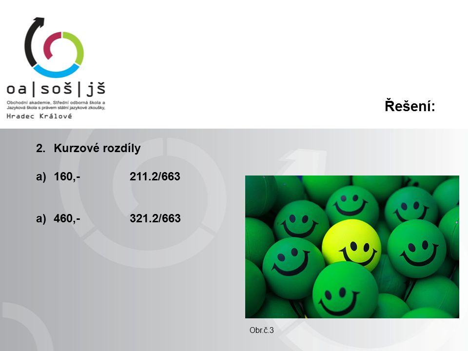 Řešení: 2.Kurzové rozdíly a)160,-211.2/663 a)460,-321.2/663 Obr.č.3