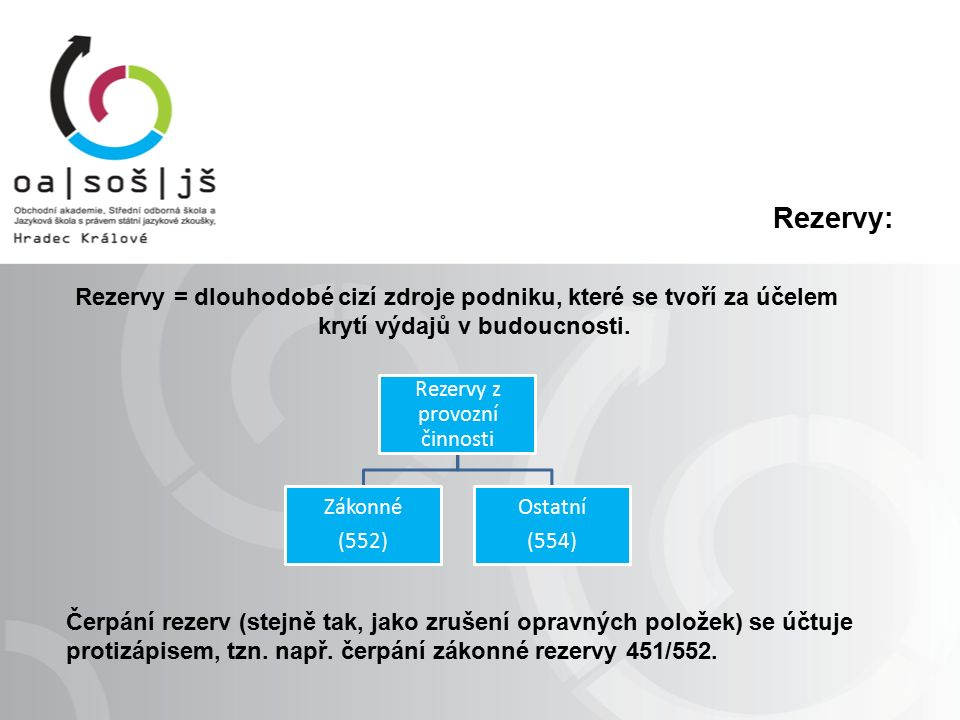 Rezervy: Rezervy = dlouhodobé cizí zdroje podniku, které se tvoří za účelem krytí výdajů v budoucnosti.