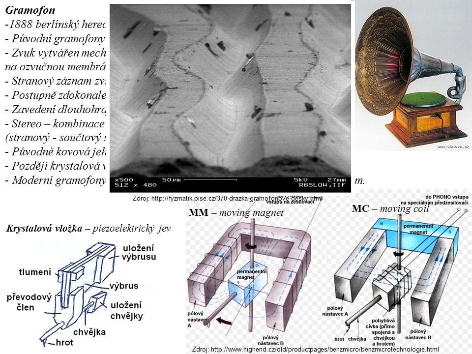Zdroj: http://www.highend.cz/old/productpages/benzmicro/benzmicrotechnologie.html Krystalová vložka – piezoelektrický jev MC – moving coil MM – moving