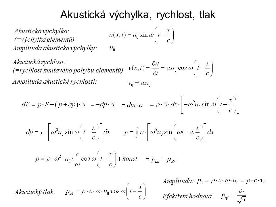 Akustická výchylka, rychlost, tlak Akustická výchylka: (=výchylka elementů) Amplituda akustické výchylky: Akustická rychlost: (=rychlost kmitavého poh